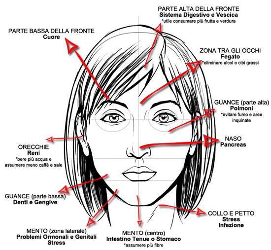acne-mappa_viso